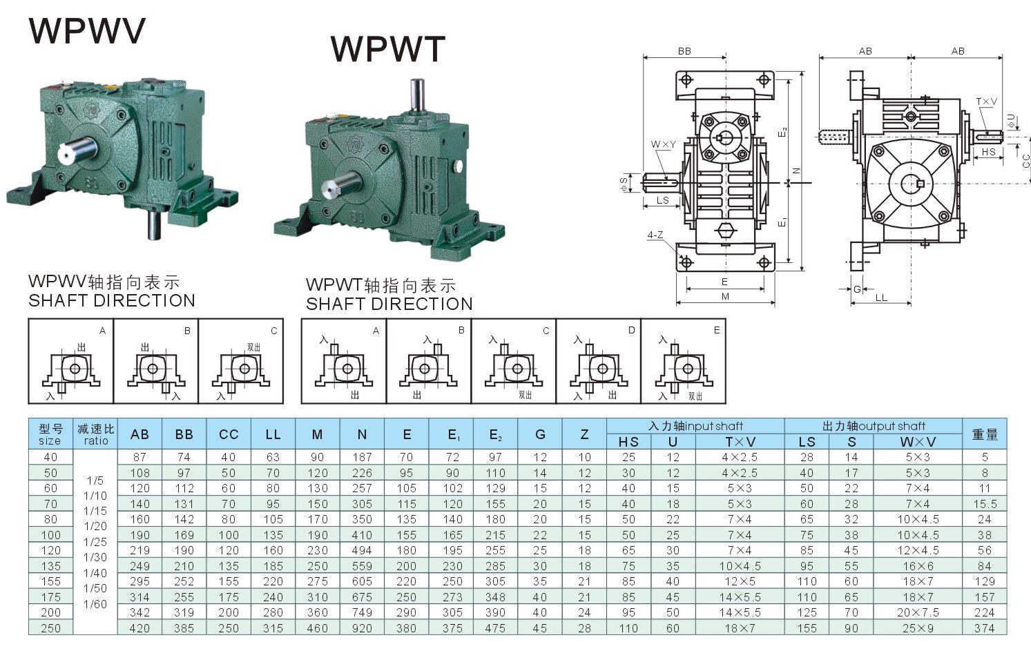 Speed reducers - gearboxes