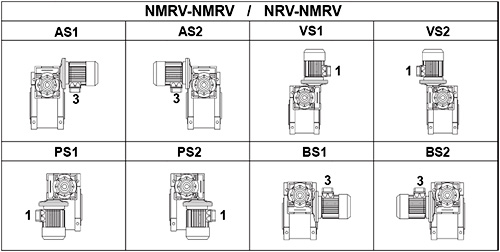 sew geared motor selection guide