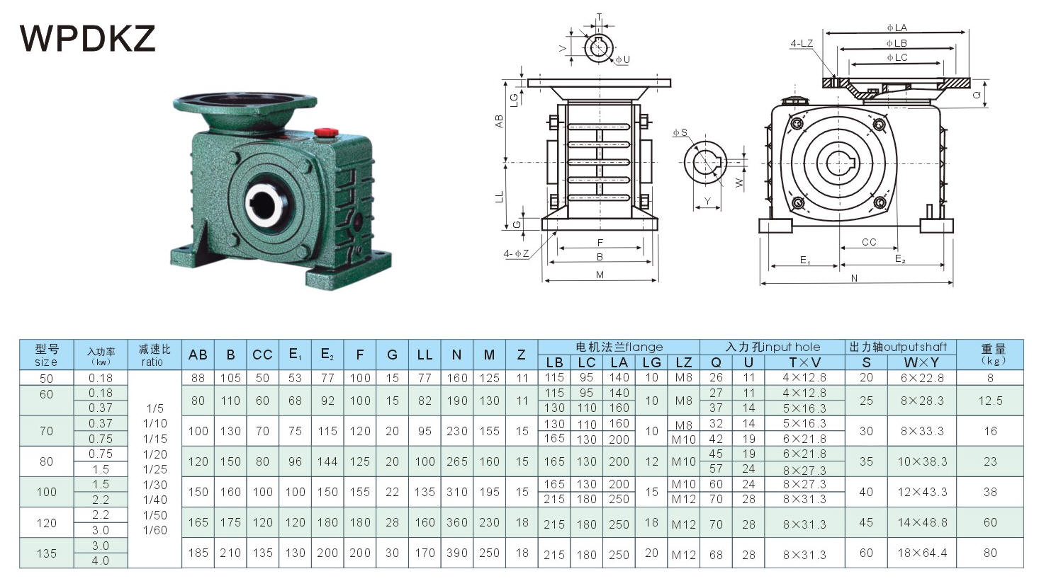 worm reducer, worm gearbox, worm speed reducer, worm gear unit, worm drive,  worm reducers, worm gearboxes,
