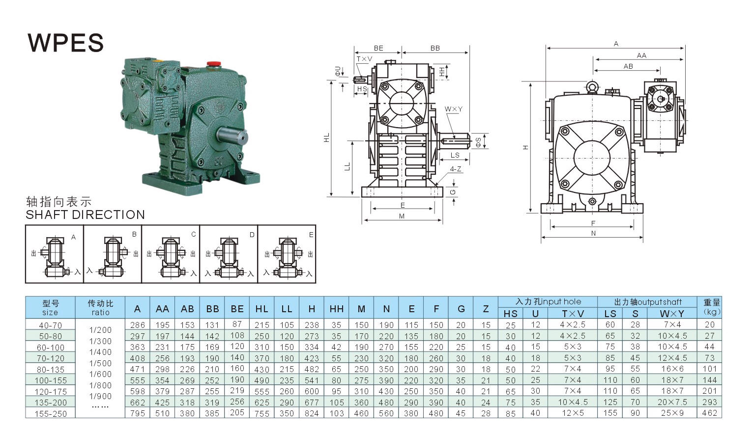 worm reducer, worm gearbox, worm speed reducer, worm gear unit, worm drive, worm reducers, worm gearboxes, worm speed reducers, worm gear units