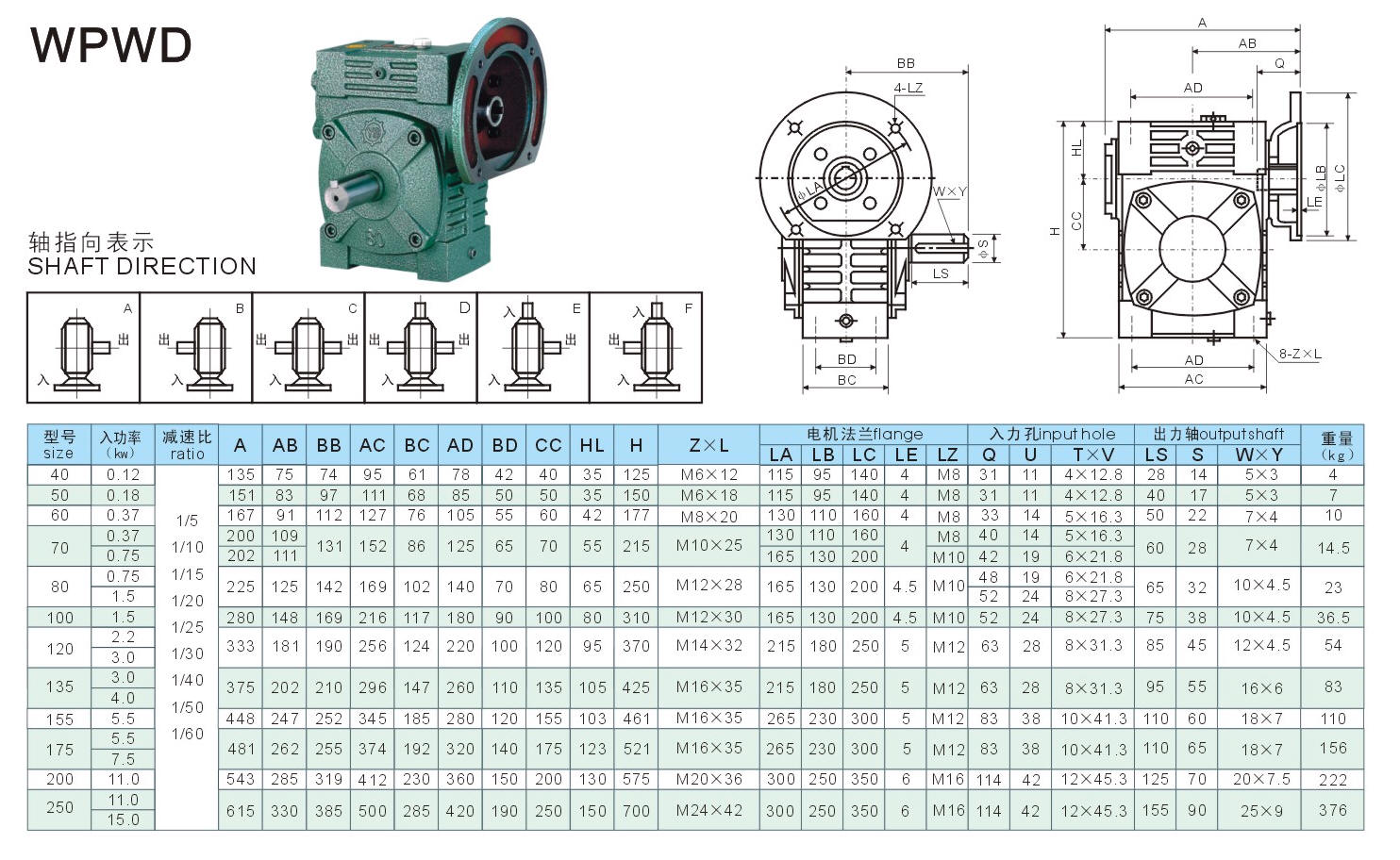 worm gearboxes-worm speed reducers