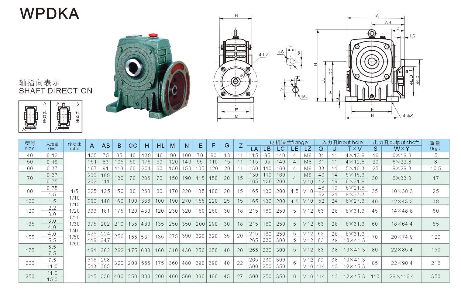 worm reducer, worm gearbox, worm speed reducer, worm gear unit, worm drive,  worm reducers, worm gearboxes,